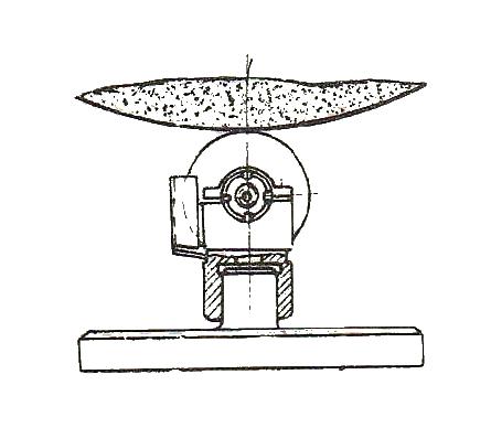 Схема установки державок ДО на плоскошлифовальном станке