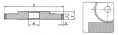 Алмазные круги прямого профиля 3А1